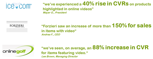 Marketing Video ROI - Quotes about how video helps businesses